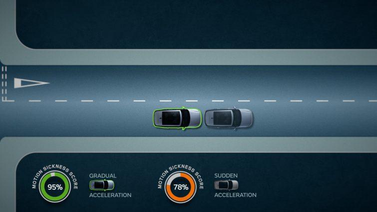 Jaguar Land Rover - rau de miscare